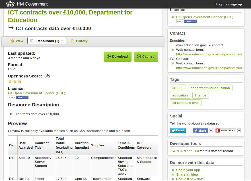 [IMG: data.gov.uk resource page]