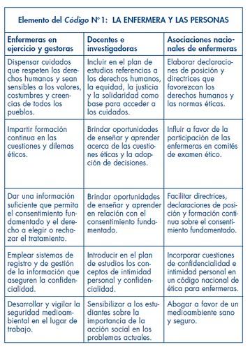 codigo deontologico 1