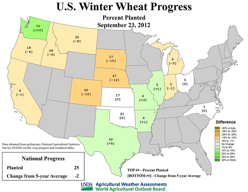U.S Winter Wheat Progress - Percent Planted as of September 23, 2012