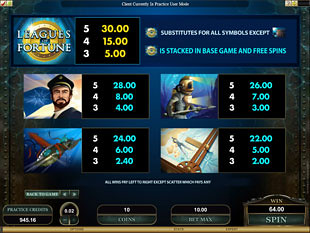 free Leagues of Fortune slot payout