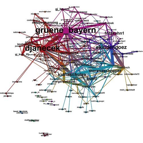 LDKBY12 Netzwerk