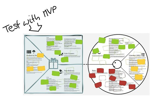 5 - Test with MVP