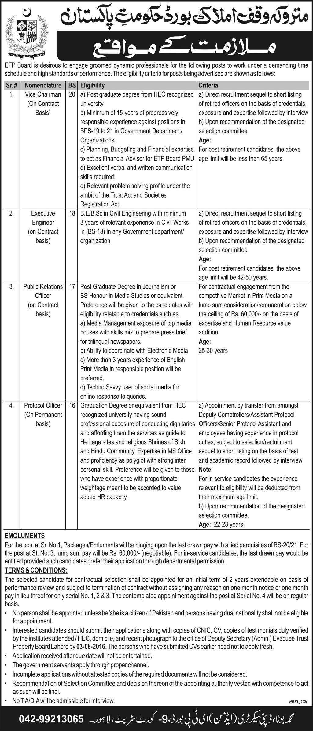 Matroka Waqf Imlak Board Career Opportunities
