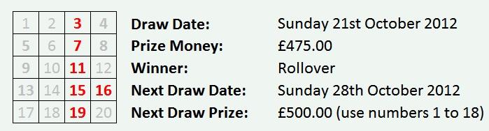 Dock Lottery 21102012