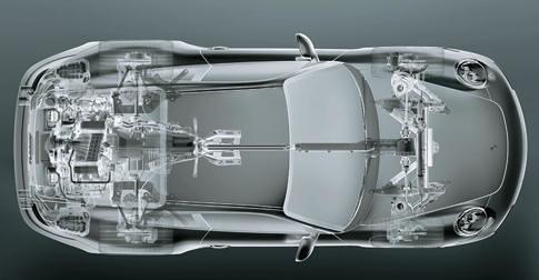 Porsche 997 meccanica ai raggi x