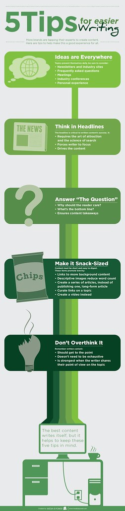 5 Tips for Easier Writing: Infographic