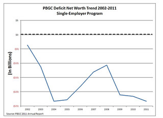 pension graph