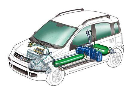 Fiat Panda  II metano con 1,2 F.i.r.e.