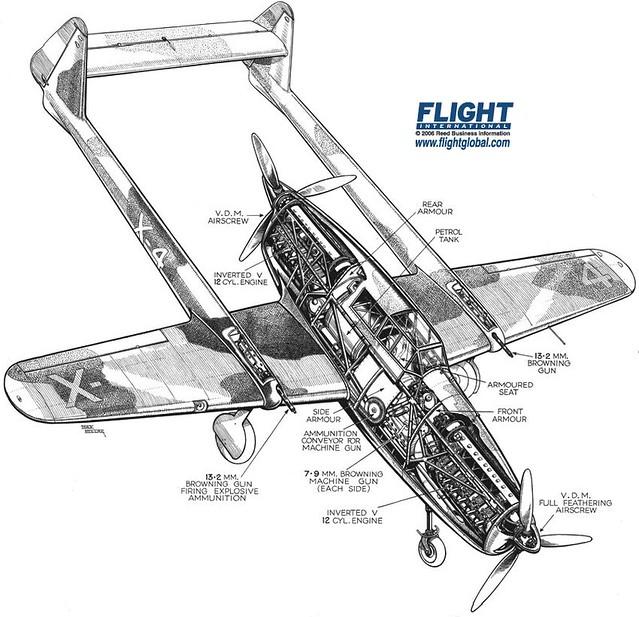 Fokker D.23 Flight cutaway