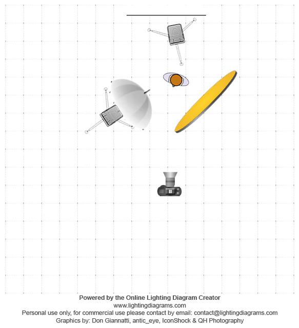 lighting-diagram-High key