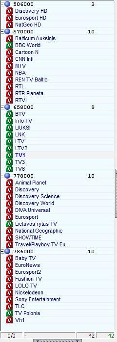 DVB-T_list_Juragiai