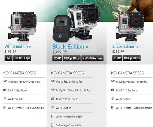 Diferencias GoPro Hero3 Modelos