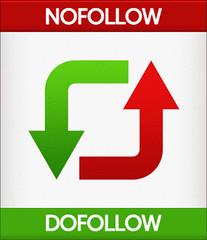 Sự khác nhau giữa dofollow và nofollow