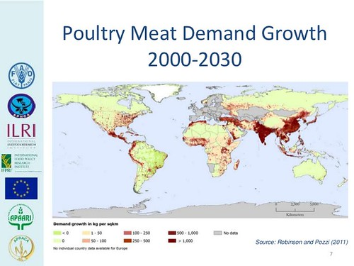 Poultry meat demand growth: 2000-2030
