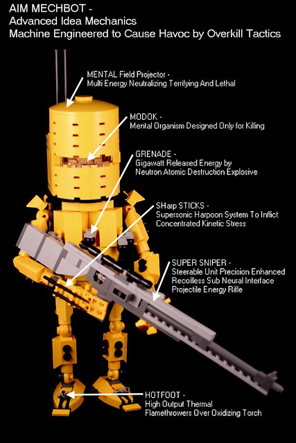 AIM MECHBOT Weapons