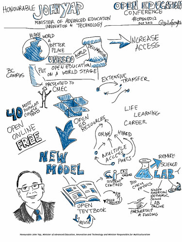 Visual Notes of Honourable John Yap's announcement at #opened12