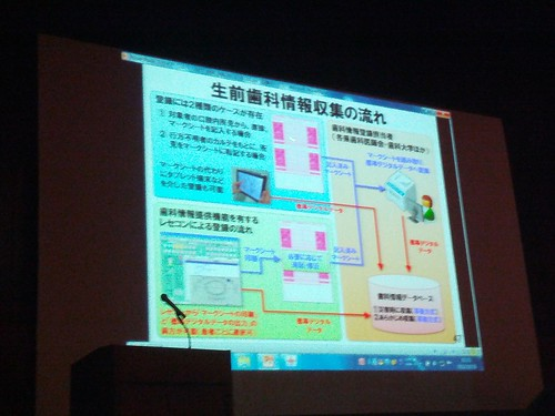 ICT ERA + ABC 2012 東北