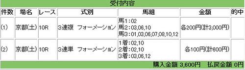 京都10R馬券