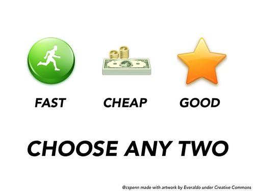 Fast Cheap Good