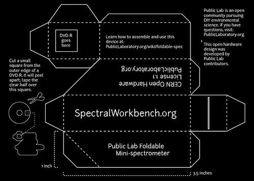 Public Lab foldable mini-spectrometer