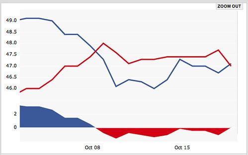 Screen shot 2012-10-19 at 5.39.59 PM