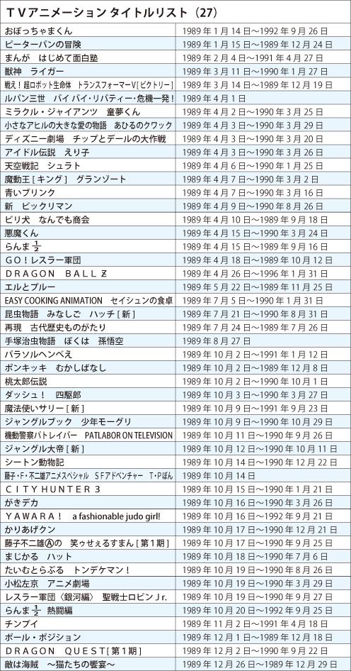 130108(1) - 《日本電視動畫史50週年》專欄第27回(1989年):平成動畫元年,漫畫之神殞落與新潮流萌芽! (2/2)