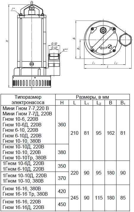 Габаритная характеристика насосов Гном 6-10, 220 В