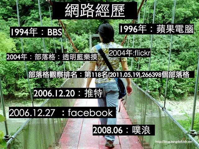 蔡正信_BNI長勝分會_資訊顧問的養成20121030.007
