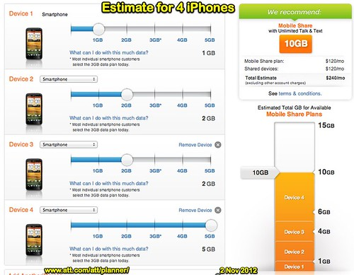 Estimate for 4 iPhones