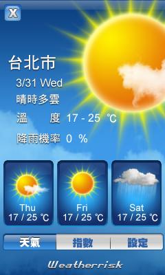 MTK Weather