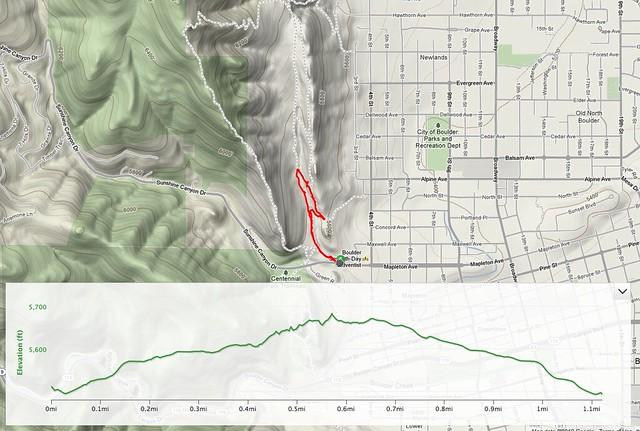 Route - Hiking Sanitas - Dakota Ridge Trail, Boulder, CO