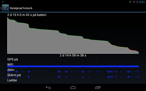N7 Battery Lifetime