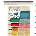 Small photo of Content Marketing Model - infografika