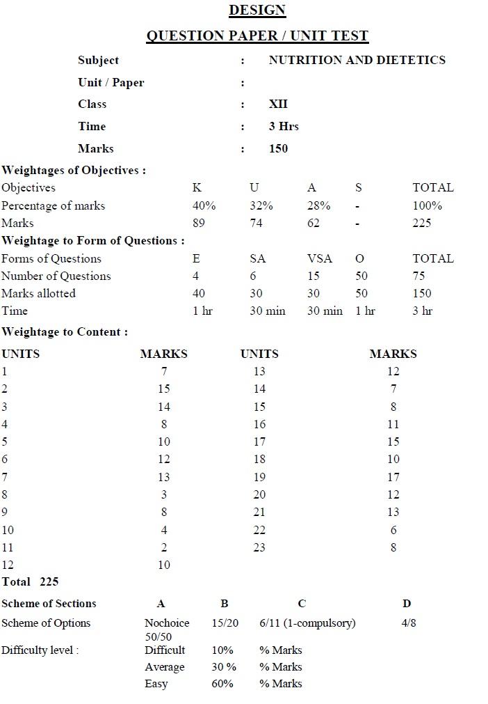 Tamil Nadu State Board Class 12 Marking Scheme - Nutrition and Dietetics