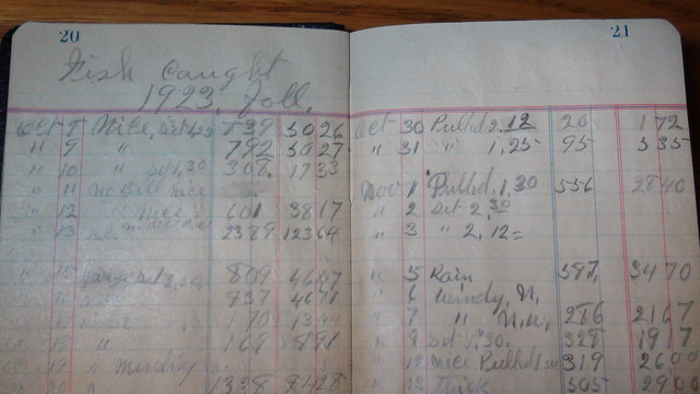 Grandfather's commercial fishing log book