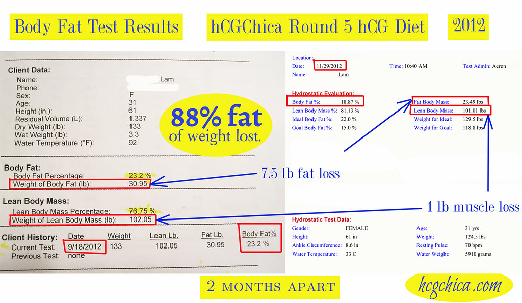 hcg-diet-body-fat-test-before-after