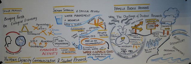 Plenary 09 HumanCapacityCommunicationAndStudentResearch