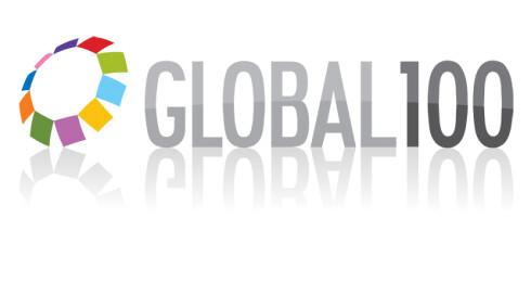 Топ-100 самых экологичных корпораций в мире