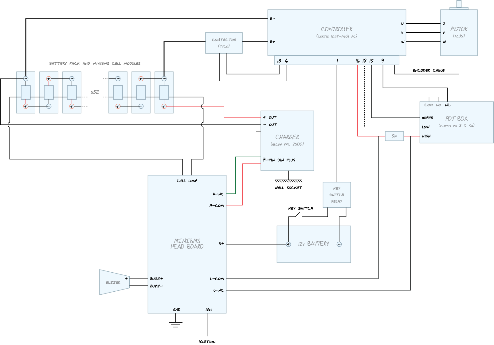 Wiring Diagram Check Diy Electric Car Forums Din Plug Click On The Image For A Full Size Version