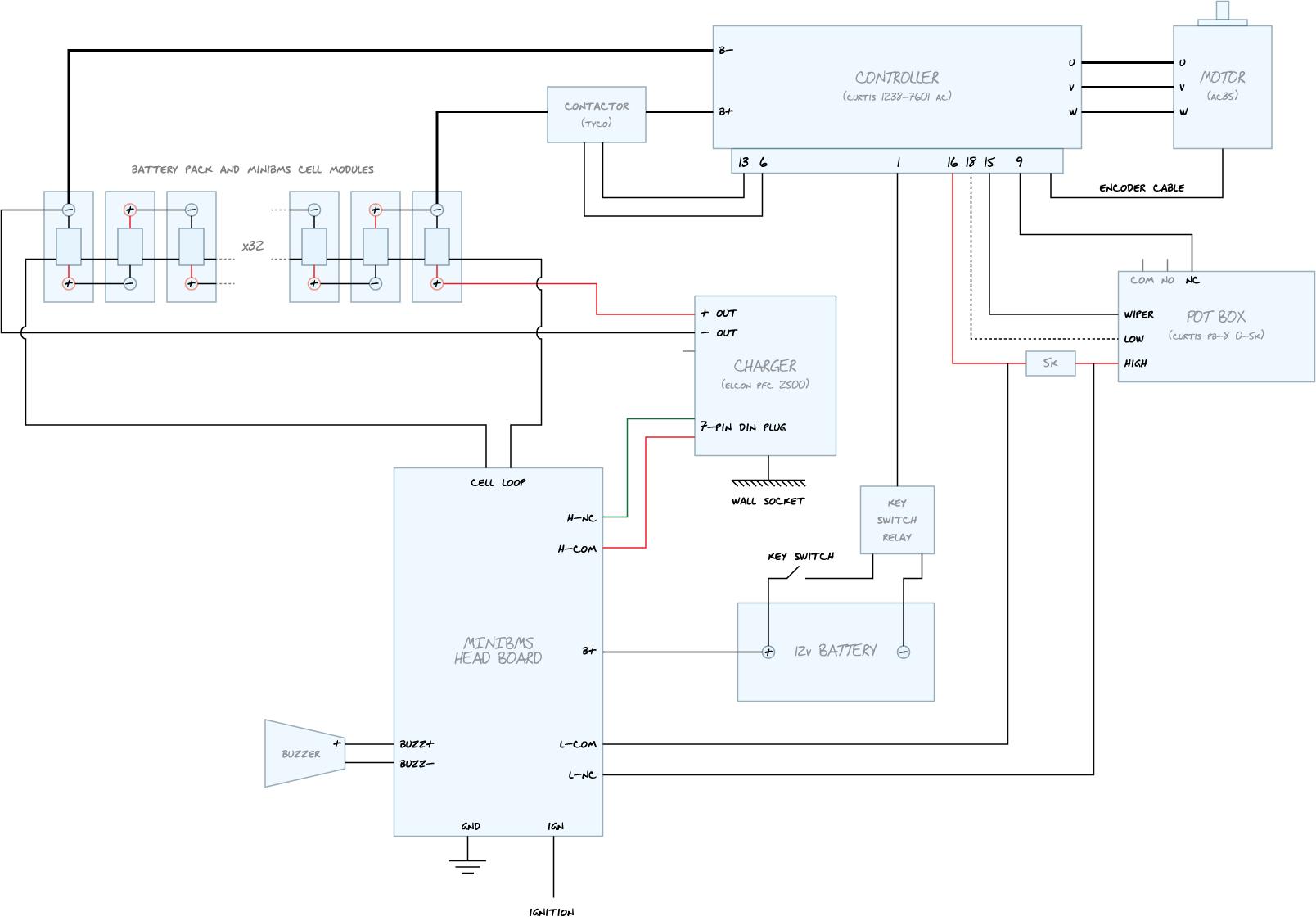 Wiring Diagram Check