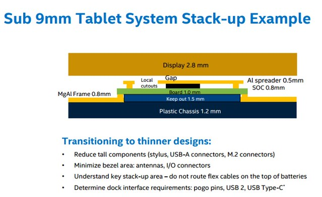 Tablettes Hybride Intel