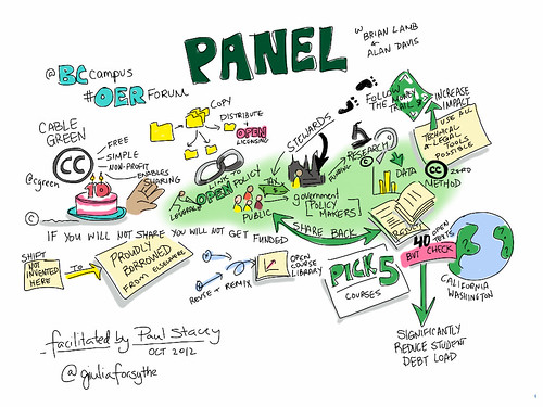 @cgreen Panel talk [visual notes] @BCcampus #OERforum