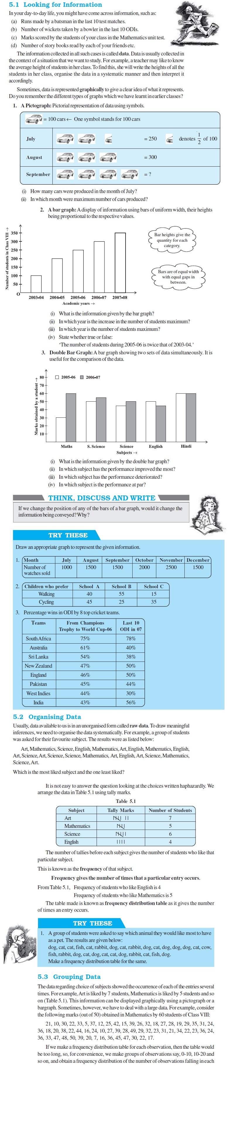 NCERT Class VIII Maths Chapter 5 Data Handling