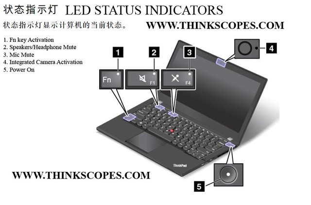 ThinkPad T431s LED indicators
