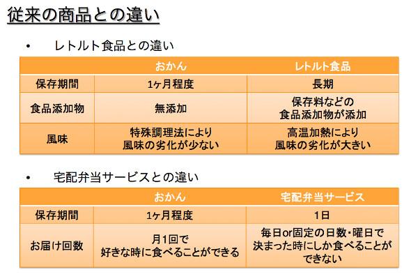 okan_forcampfire_compare