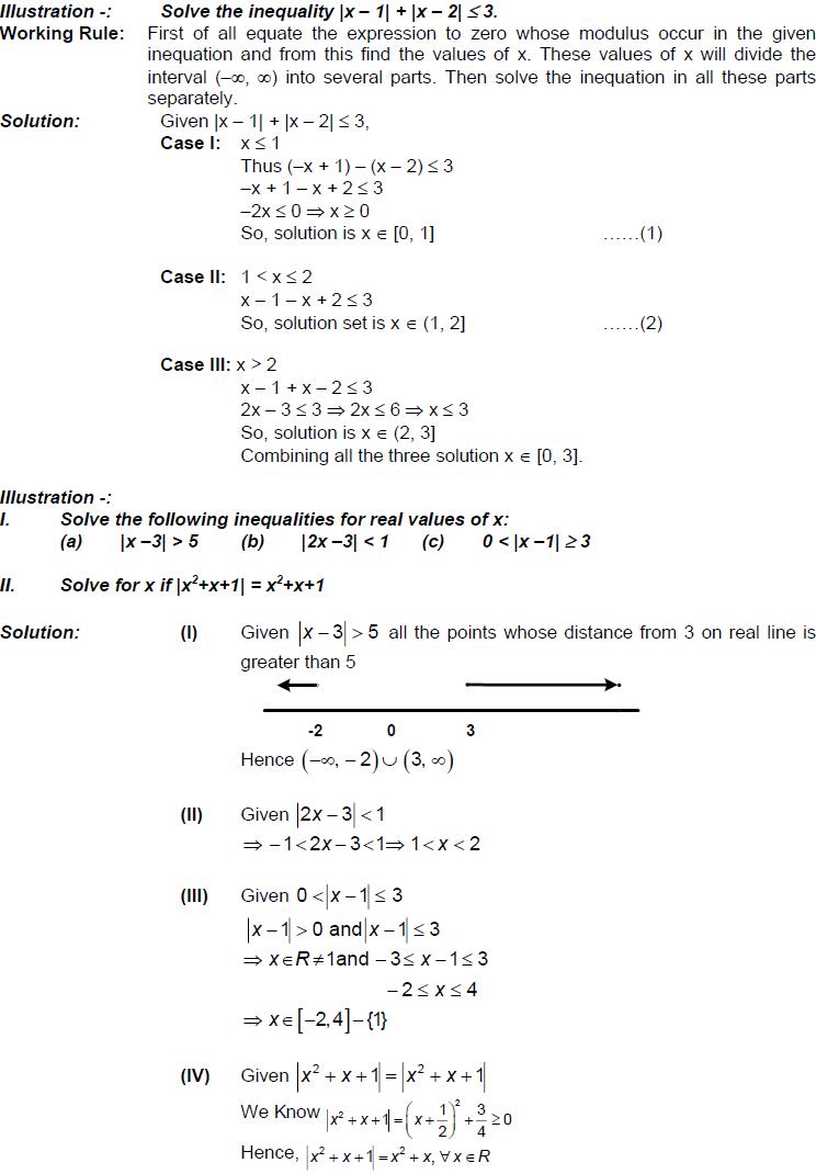 Illustration of Ineualities over Modulus Functions