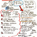 Sketch Notes from Meeting of the Minds 2012
