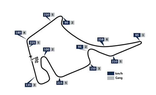 Circuito Hokenheim
