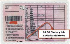Kody ograniczeń prawo jazdy