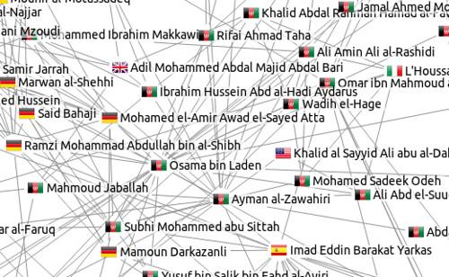 terror-network